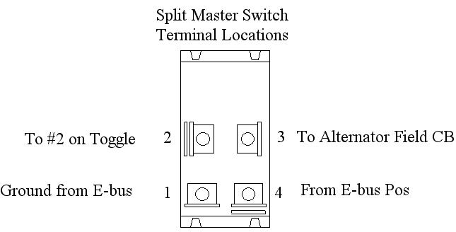 SplitMaster docthrock's team rocket f1 evo electrica wiring cessna master switch wiring diagram at crackthecode.co